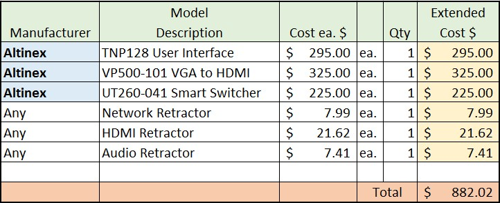 Blog 10222015 - Figure 7 - System pricing
